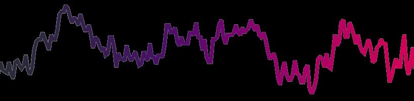 spiky graph - heart waves